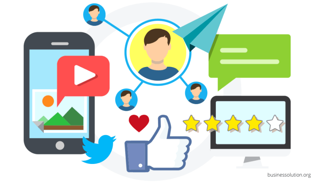 How To Start Social Media Marketing Agency in 2021 [Free SMMA Course]